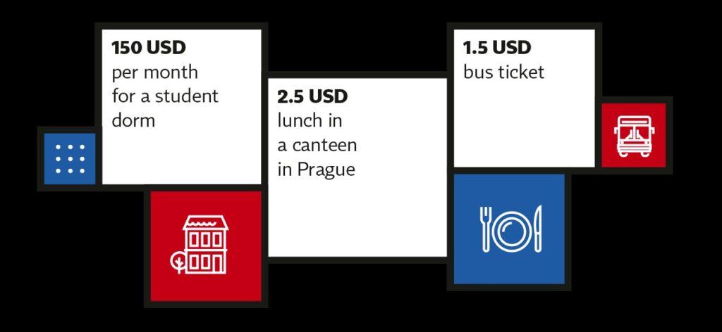 czech-republic-graphic-7